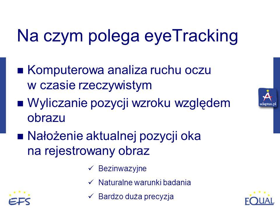 Na czym polega eyeTracking