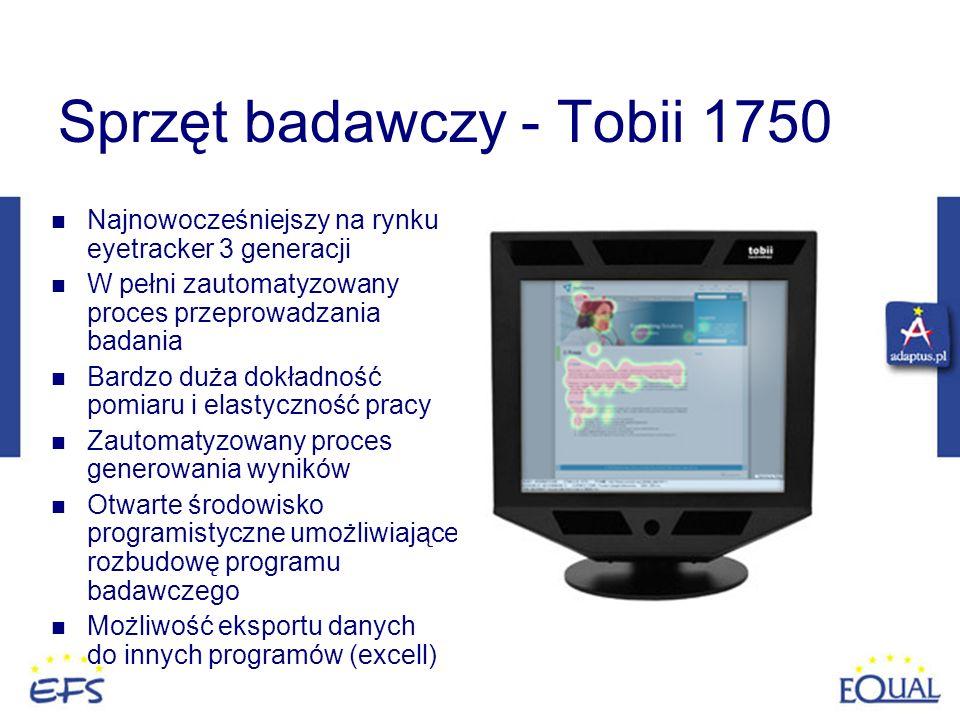 Sprzęt badawczy - Tobii 1750