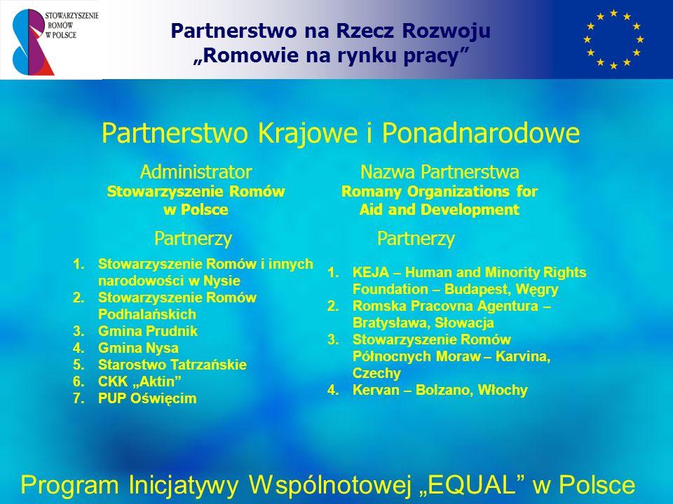 Partnerstwo Krajowe i Ponadnarodowe