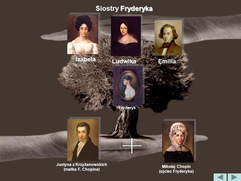 Siostry Fryderyka Izabela Ludwika Emilia Fryderyk