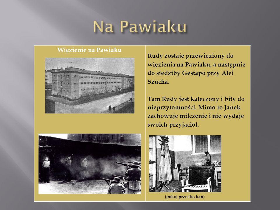 Na Pawiaku Więzienie na Pawiaku