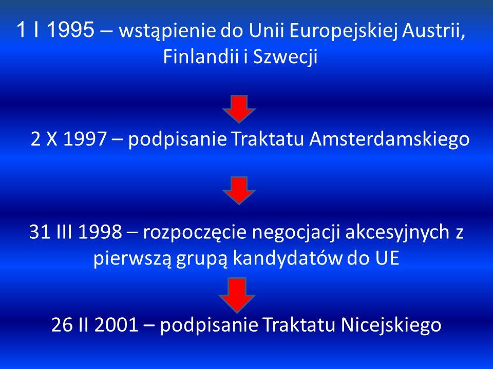 1 I 1995 – wstąpienie do Unii Europejskiej Austrii,