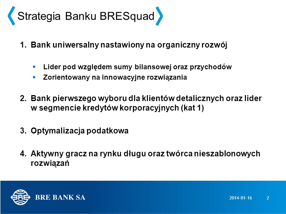 Strategia Banku BRESquad