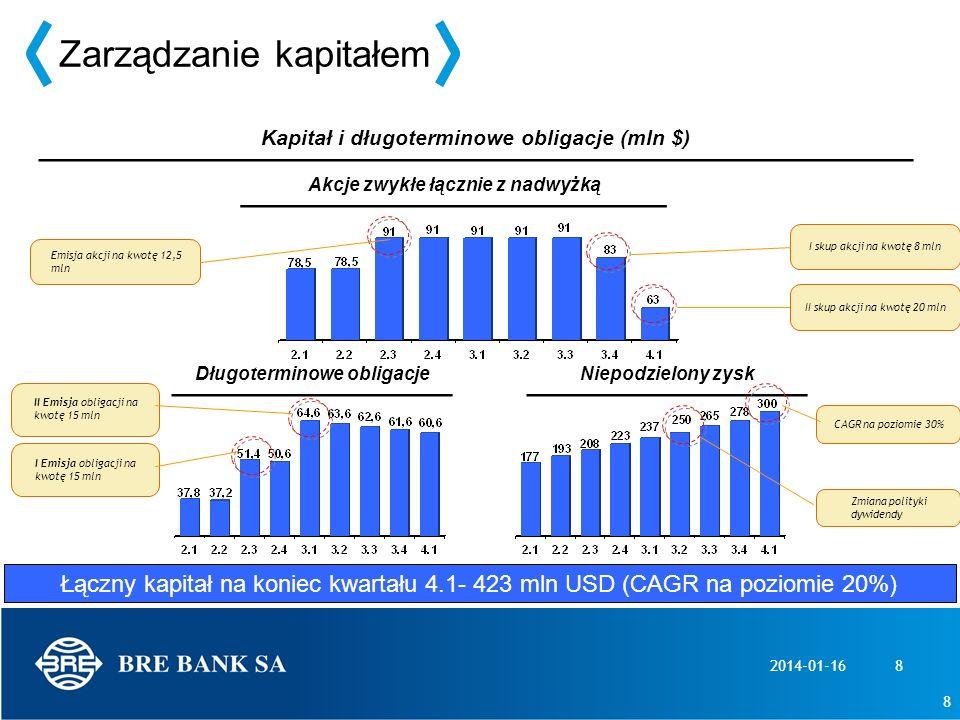 Zarządzanie kapitałem
