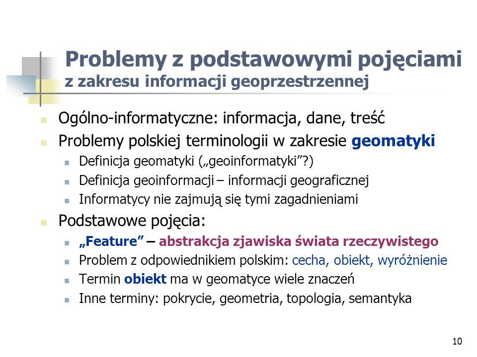 Problemy z podstawowymi pojęciami z zakresu informacji geoprzestrzennej