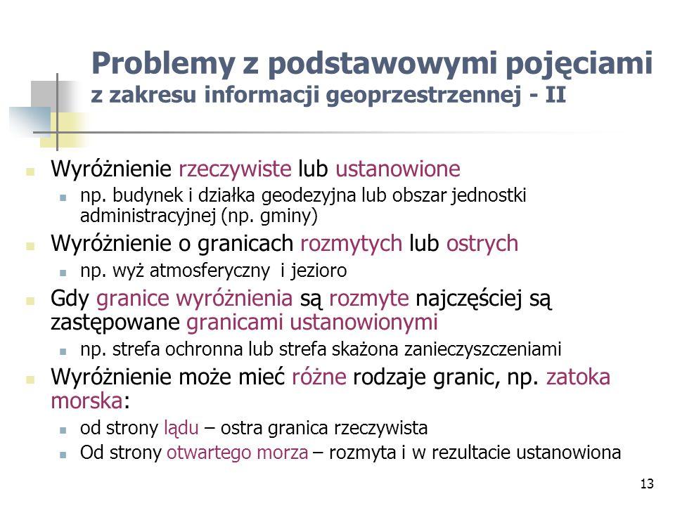 Problemy z podstawowymi pojęciami z zakresu informacji geoprzestrzennej - II
