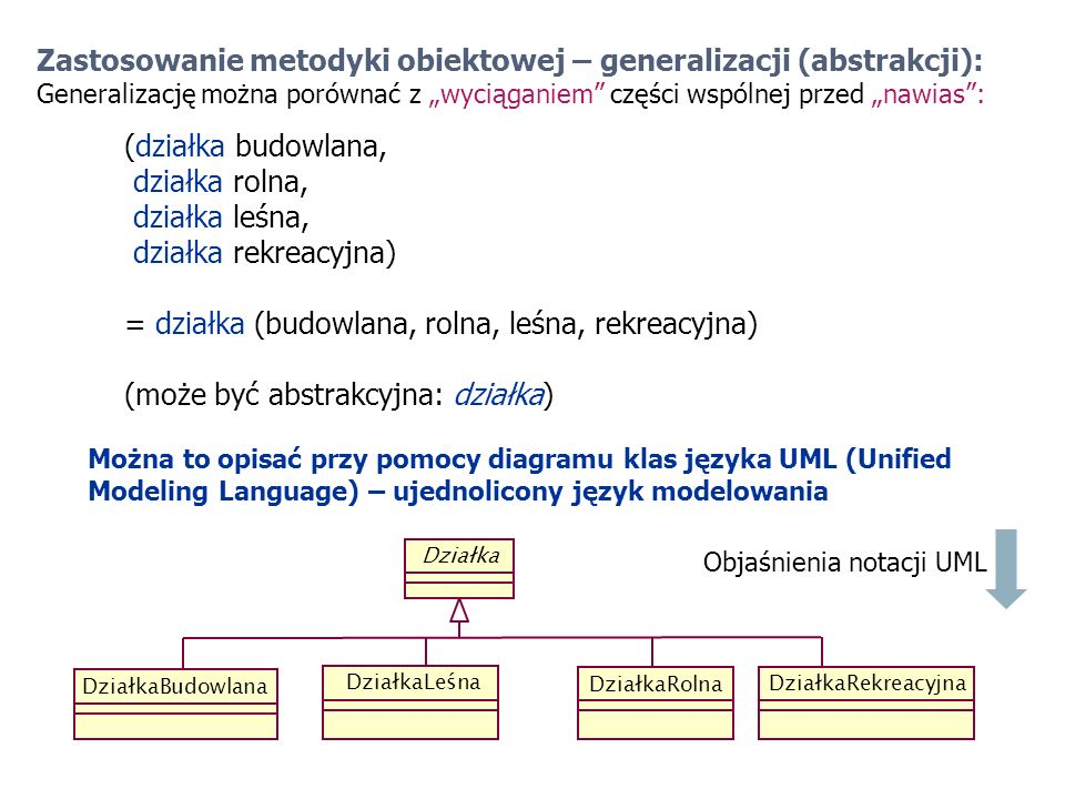 """Zastosowanie metodyki obiektowej – generalizacji (abstrakcji): Generalizację można porównać z """"wyciąganiem części wspólnej przed """"nawias :"""