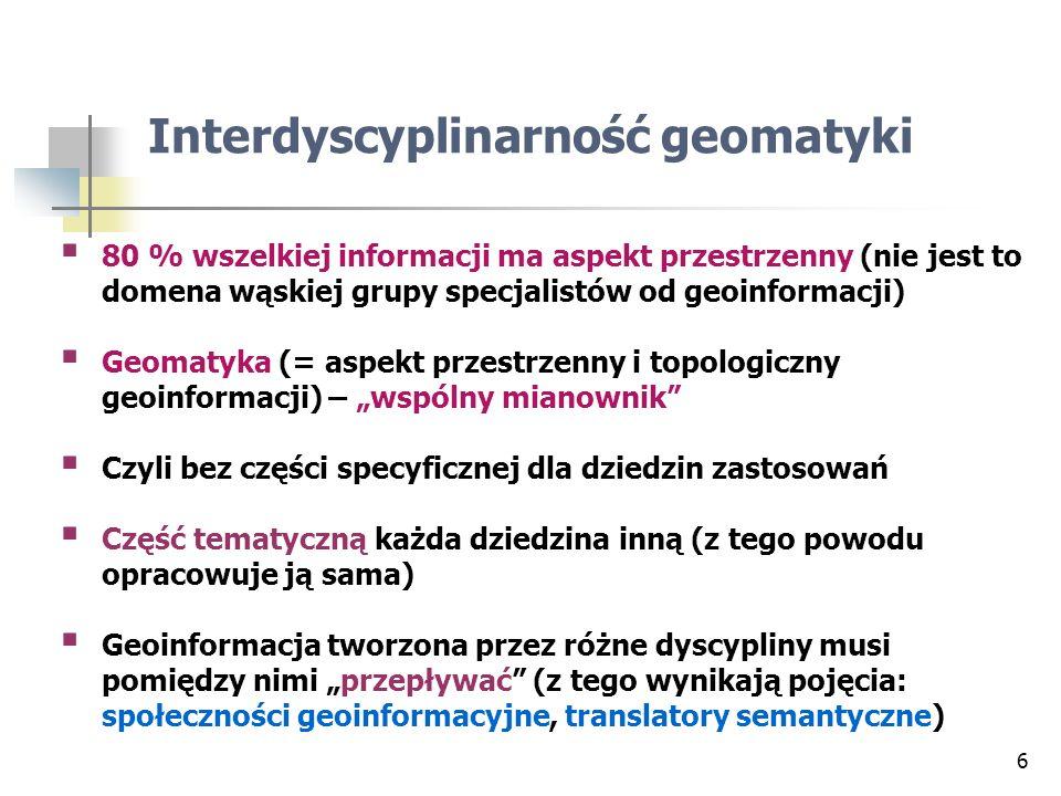 Interdyscyplinarność geomatyki