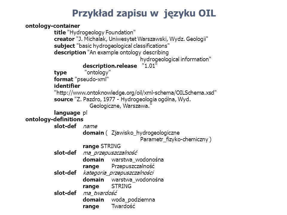 Przykład zapisu w języku OIL
