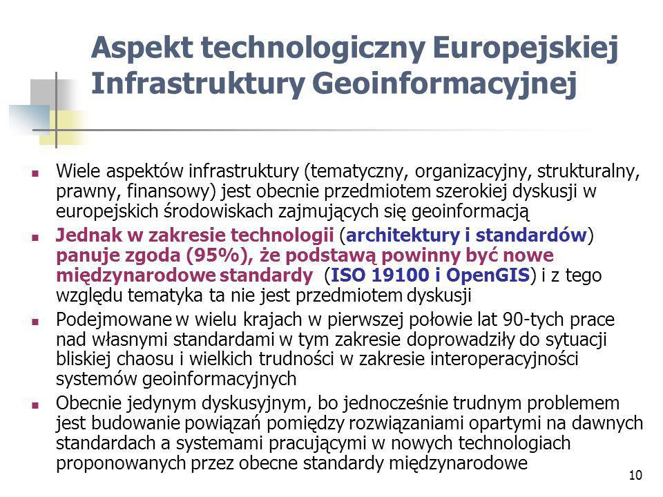 Aspekt technologiczny Europejskiej Infrastruktury Geoinformacyjnej
