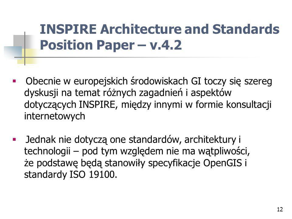 INSPIRE Architecture and Standards Position Paper – v.4.2