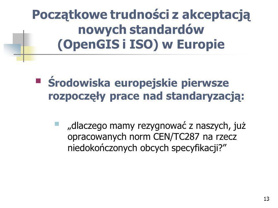 Początkowe trudności z akceptacją nowych standardów (OpenGIS i ISO) w Europie