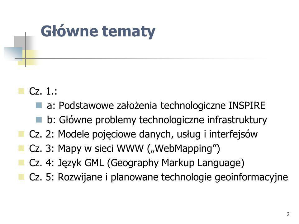 Główne tematy Cz. 1.: a: Podstawowe założenia technologiczne INSPIRE