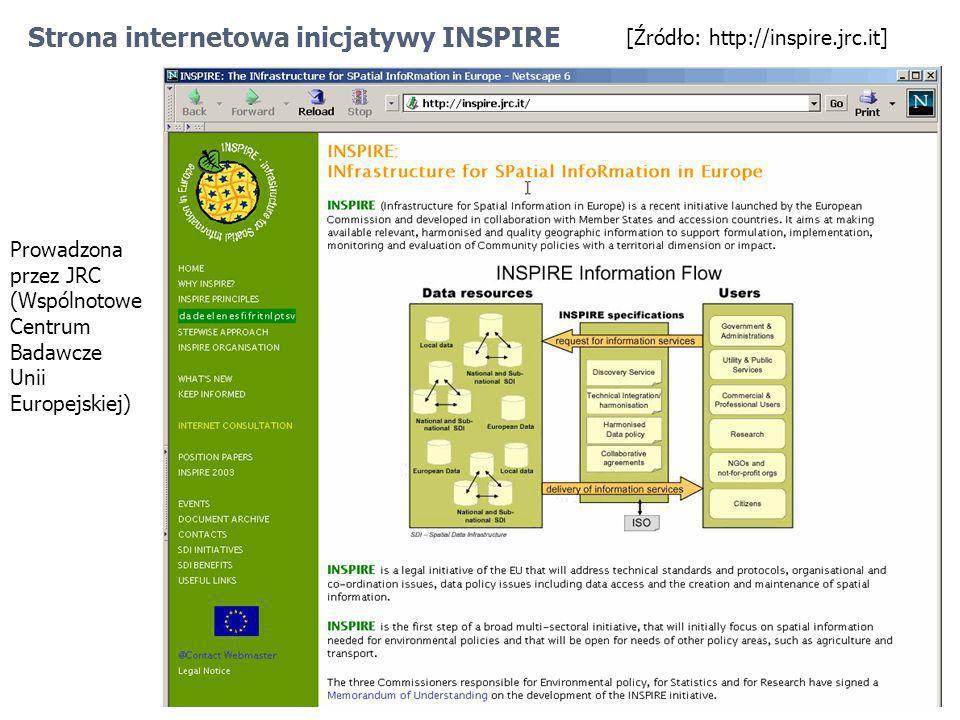 Strona internetowa inicjatywy INSPIRE