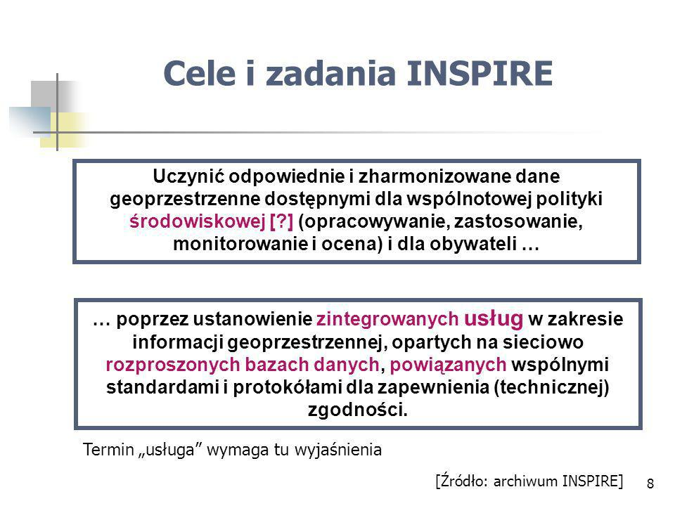 Cele i zadania INSPIRE