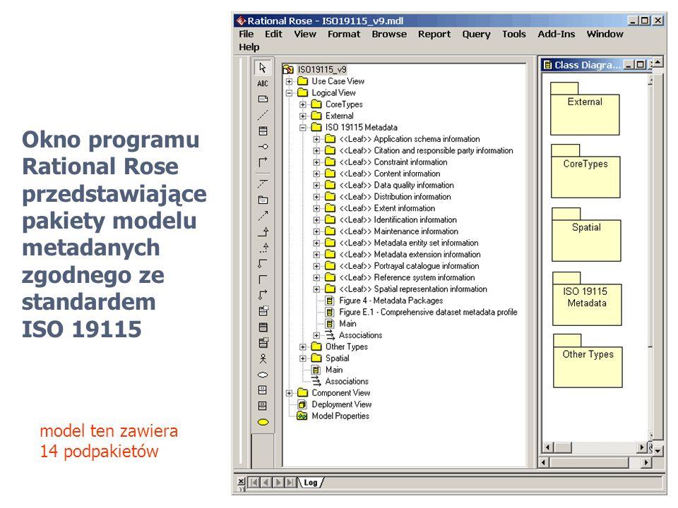 Okno programu Rational Rose przedstawiające pakiety modelu metadanych