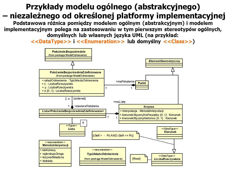 Przykłady modelu ogólnego (abstrakcyjnego)