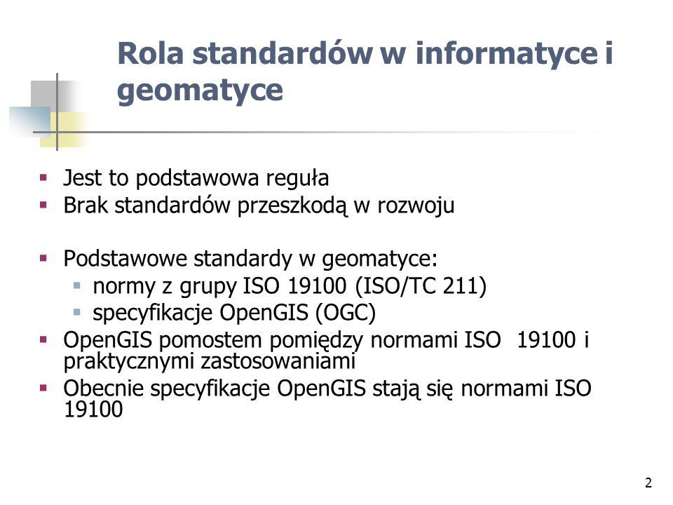 Rola standardów w informatyce i geomatyce
