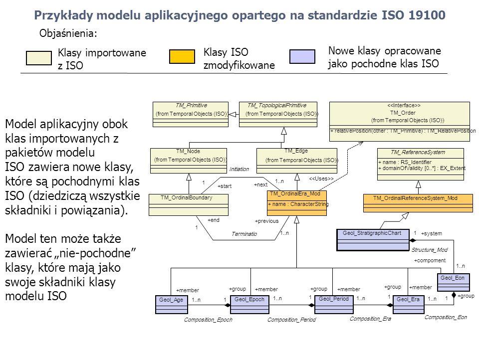 Przykłady modelu aplikacyjnego opartego na standardzie ISO 19100
