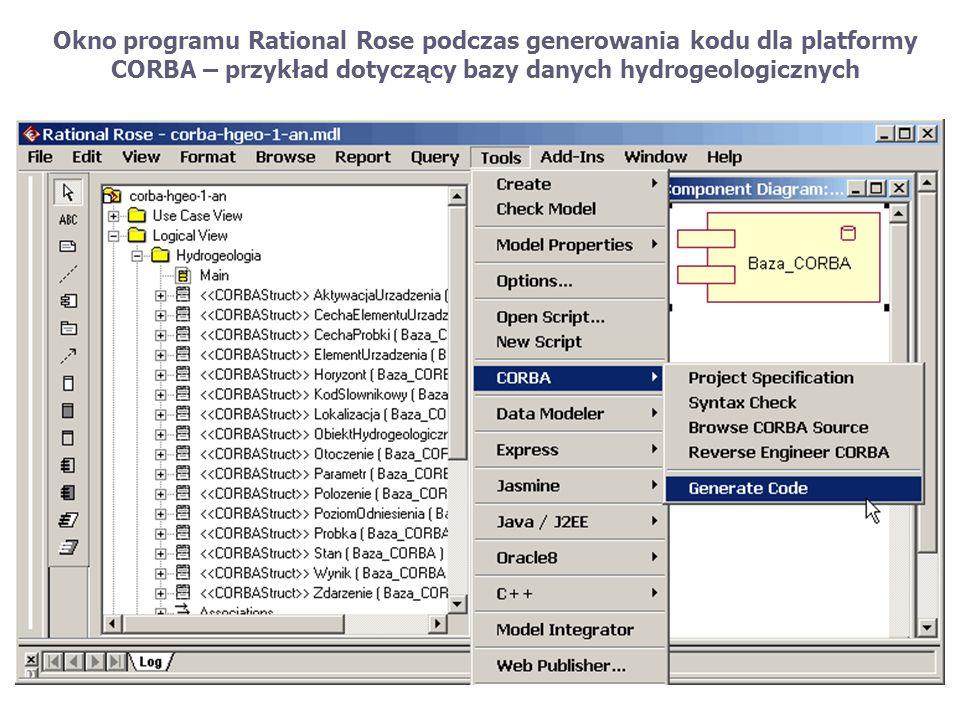 Okno programu Rational Rose podczas generowania kodu dla platformy CORBA – przykład dotyczący bazy danych hydrogeologicznych