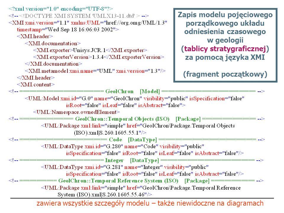 Zapis modelu pojęciowego porządkowego układu odniesienia czasowego