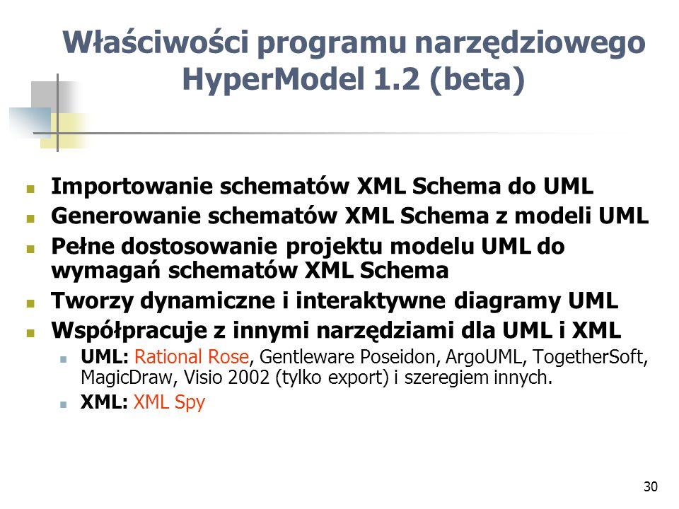 Właściwości programu narzędziowego HyperModel 1.2 (beta)