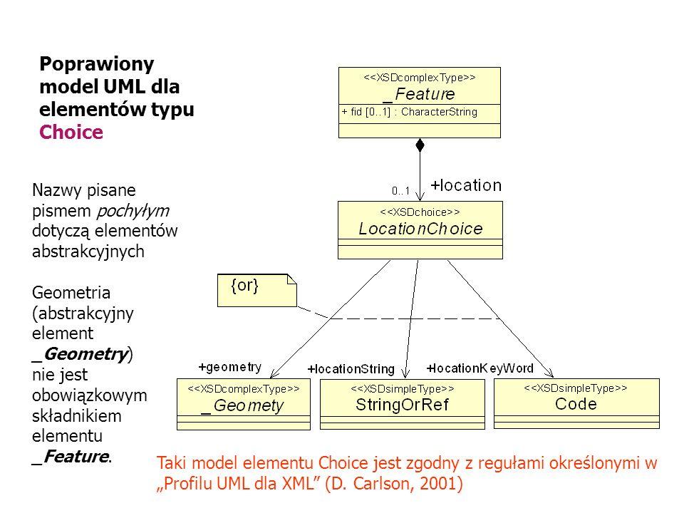 Poprawiony model UML dla elementów typu Choice Nazwy pisane