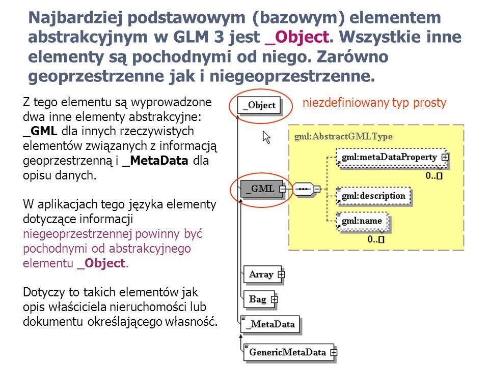 Najbardziej podstawowym (bazowym) elementem abstrakcyjnym w GLM 3 jest _Object. Wszystkie inne elementy są pochodnymi od niego. Zarówno geoprzestrzenne jak i niegeoprzestrzenne.
