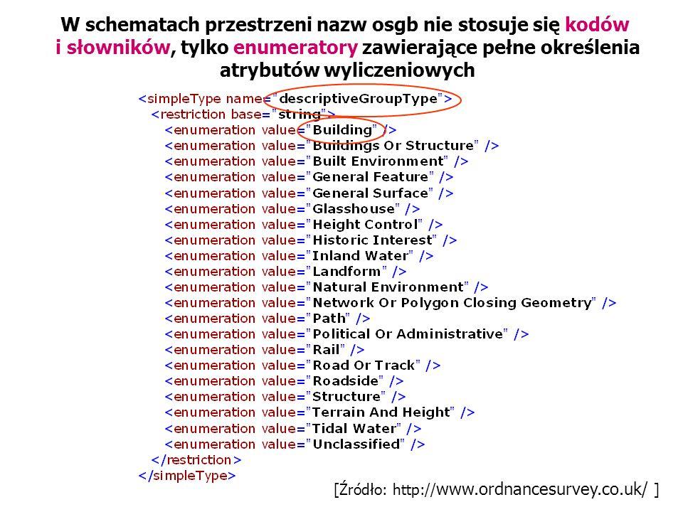 W schematach przestrzeni nazw osgb nie stosuje się kodów