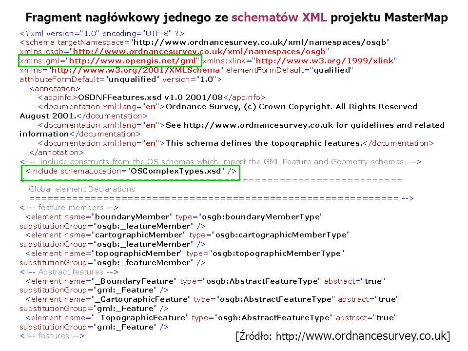 Fragment nagłówkowy jednego ze schematów XML projektu MasterMap