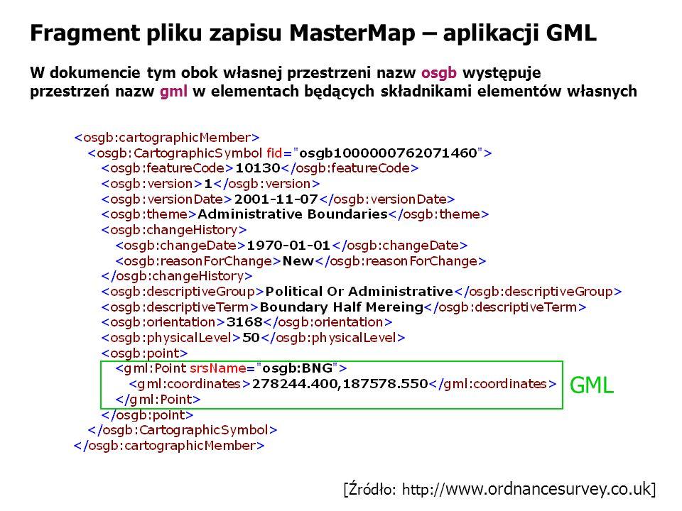 Fragment pliku zapisu MasterMap – aplikacji GML