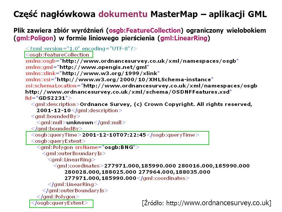 Część nagłówkowa dokumentu MasterMap – aplikacji GML