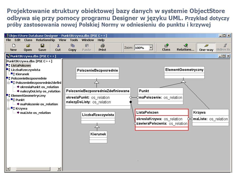 Projektowanie struktury obiektowej bazy danych w systemie ObjectStore odbywa się przy pomocy programu Designer w języku UML.