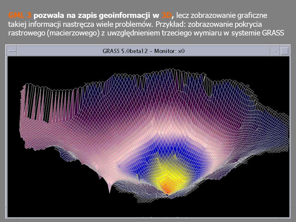GML 3 pozwala na zapis geoinformacji w 3D, lecz zobrazowanie graficzne takiej informacji nastręcza wiele problemów.