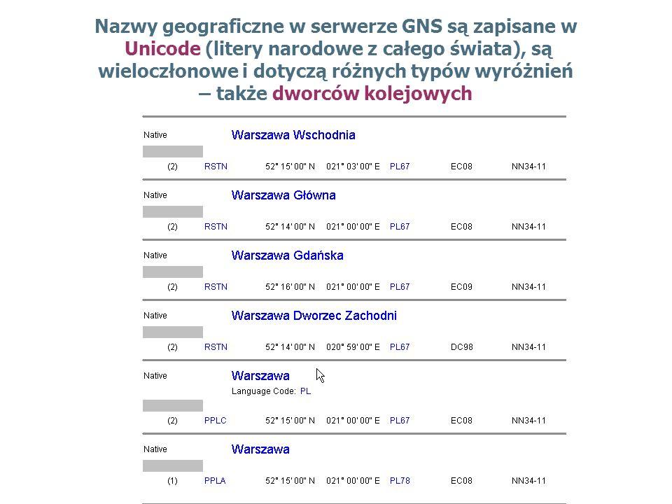 Nazwy geograficzne w serwerze GNS są zapisane w