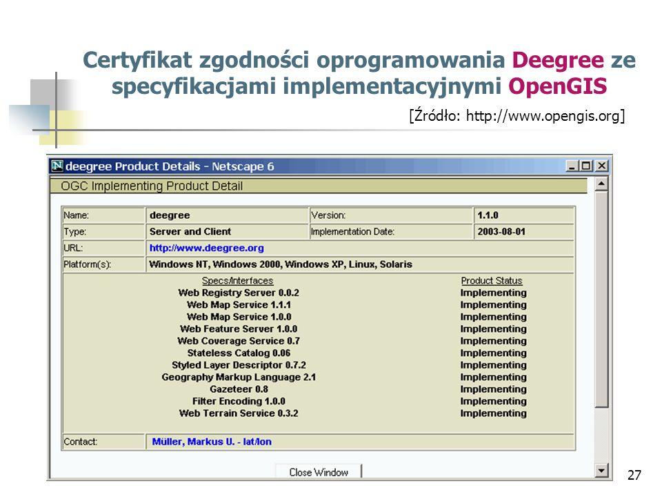 Certyfikat zgodności oprogramowania Deegree ze