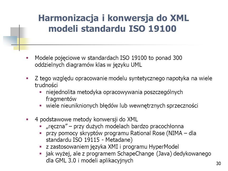 Harmonizacja i konwersja do XML