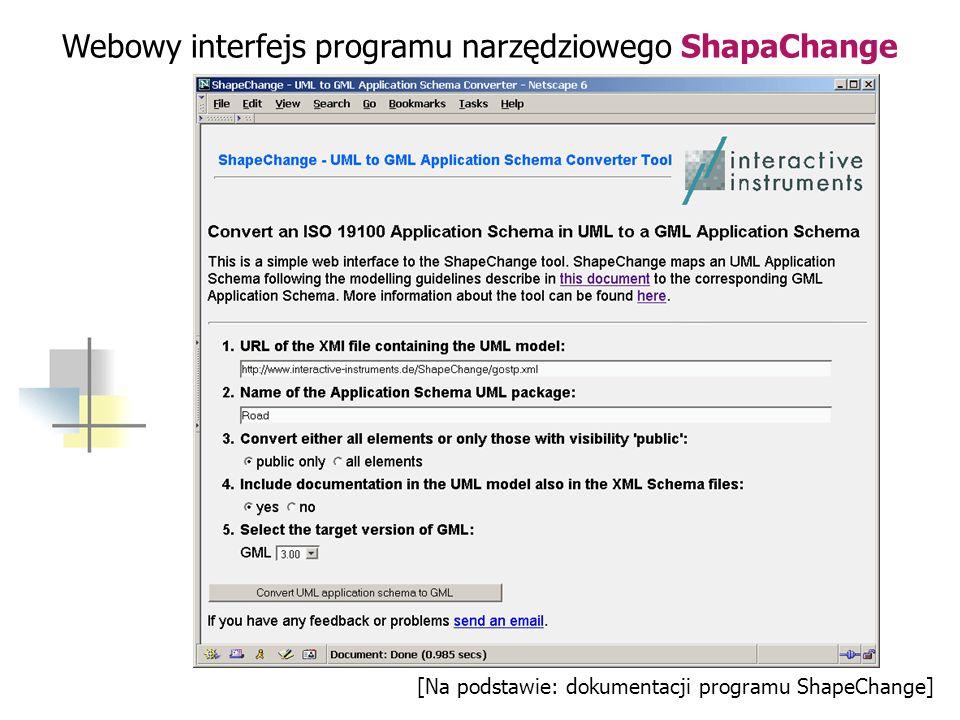 Webowy interfejs programu narzędziowego ShapaChange