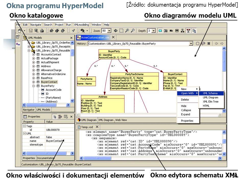 Okna programu HyperModel