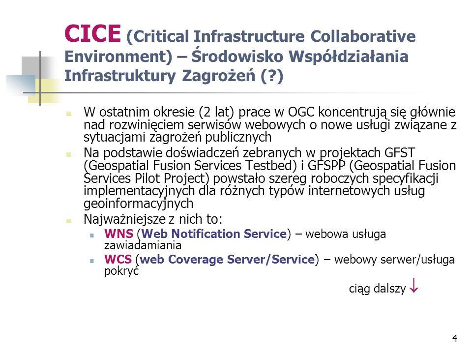 CICE (Critical Infrastructure Collaborative Environment) – Środowisko Współdziałania Infrastruktury Zagrożeń ( )