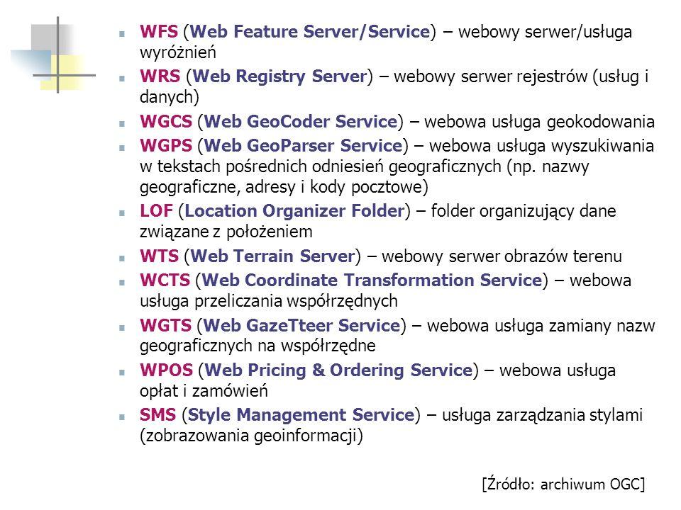 WFS (Web Feature Server/Service) – webowy serwer/usługa wyróżnień