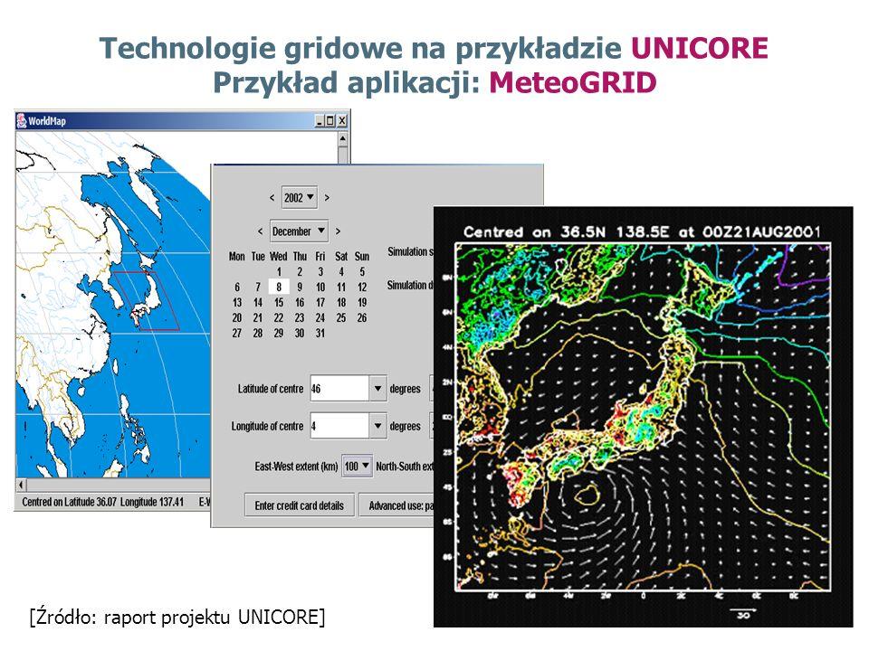 Technologie gridowe na przykładzie UNICORE