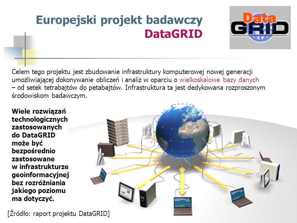 Europejski projekt badawczy DataGRID