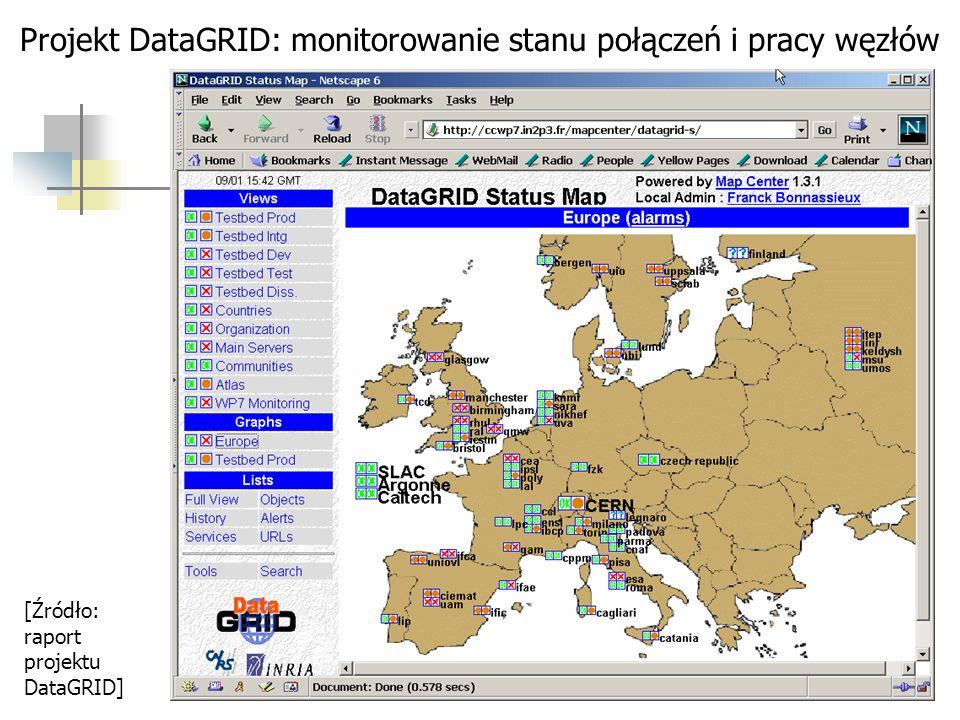 Projekt DataGRID: monitorowanie stanu połączeń i pracy węzłów