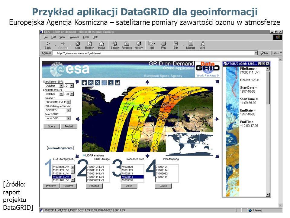 Przykład aplikacji DataGRID dla geoinformacji