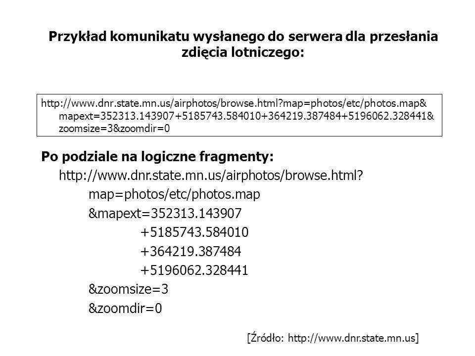 Przykład komunikatu wysłanego do serwera dla przesłania