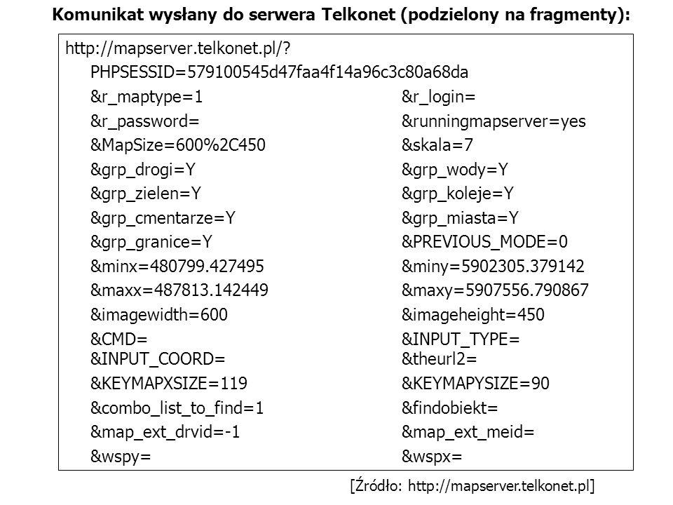 Komunikat wysłany do serwera Telkonet (podzielony na fragmenty):