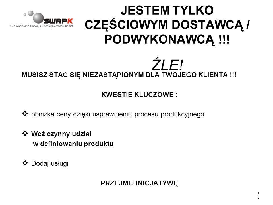 JESTEM TYLKO CZĘŚCIOWYM DOSTAWCĄ / PODWYKONAWCĄ !!! ŹLE!