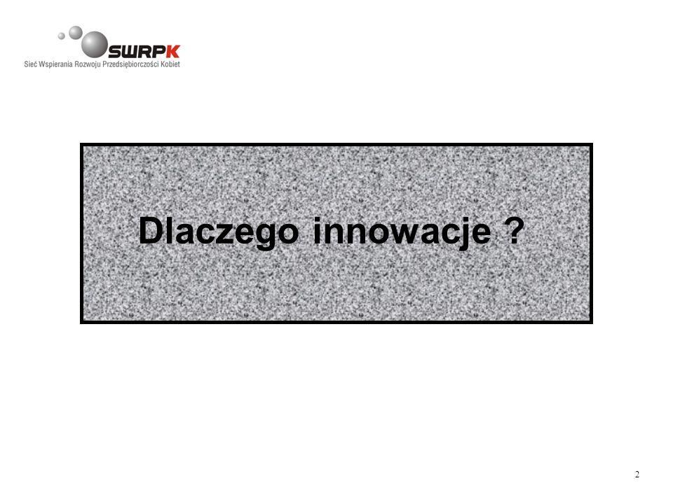 Dlaczego innowacje