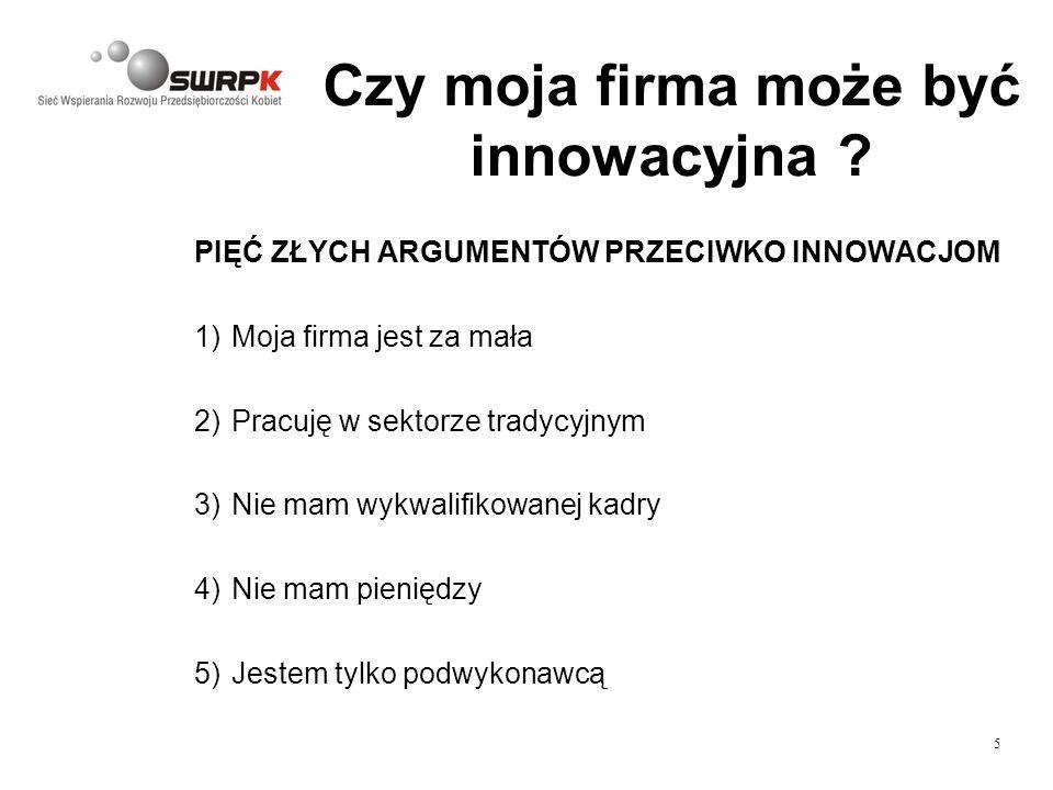 Czy moja firma może być innowacyjna